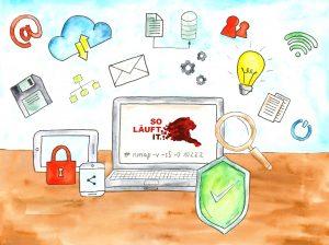 Client Management von LINET Services